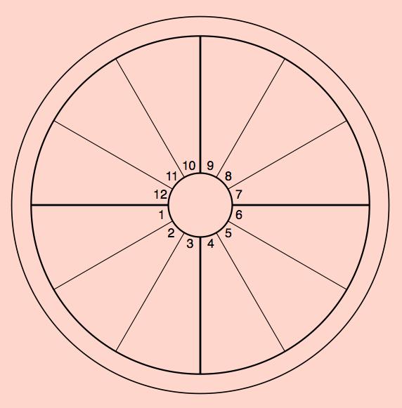 The ever-useful blank wheel.