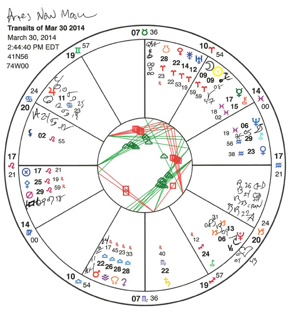 Aries New Moon with minor planets.