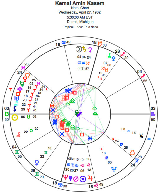 Casey Kasem, data documented by Lois Rodden's Astrodatabank.